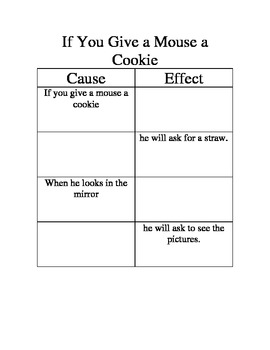 If you give a mouse a cookie cause and effect worksheet