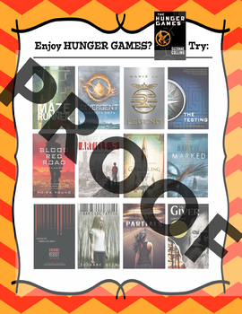 If You Like Hunger Games Try Book Suggestions Poster By Book