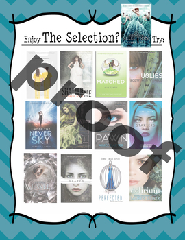 If you like The Selection by Kiera Cass, try these books..... Recommended reads