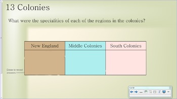 If you lived during the American Revolution, Smart Board Lesson