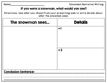 If you were a snowman, what would you see?