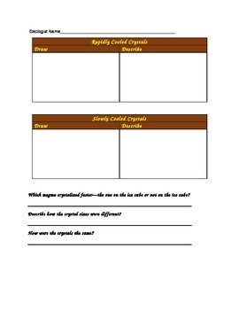 Igneous Rock Lesson Plan with Lab Sheet