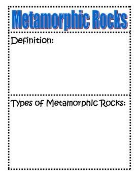 Igneous Sedimentary Metamorphic Rock Type Posters Study Guide Note Taking