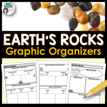 Rock Types Graphic Organizer
