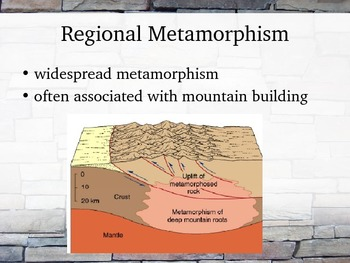 Igneous, Sedimentary and Metamorphic Rocks PowerPoint (PPT) and Guided Notes