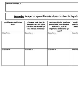 Ignite Presentation- Español 3
