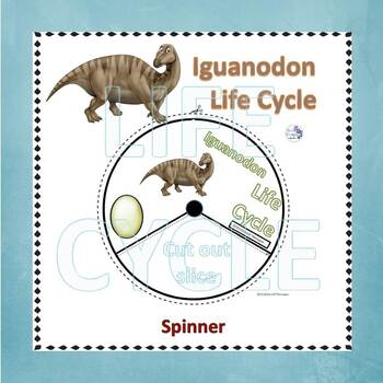 Iguanodon Dinosaurs (Life Cycle Spinner)