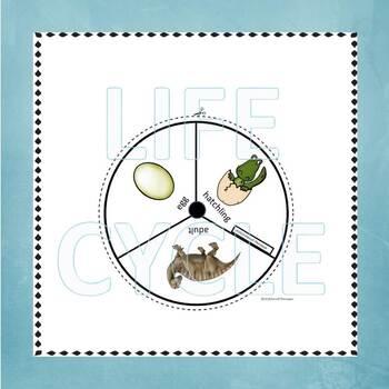 Iguanodon (Life Cycle Spinner)