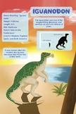 Iguanodon - Dinosaur Poster & Handout