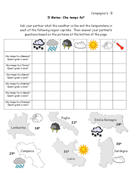 Il Meteo weather in Italian geografia (paired speaking activity) I capoluoghi