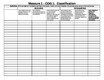 Illinois KIDS checklist for COG: MATH and COG: SCIENCE