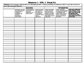 Illinois KIDS checklist for Visual and Performing Arts (VPA)