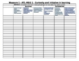 Illinois KIDS checklist for the Approaches to Learning-Sel