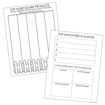 Illinois History Guided Research Project, Notebook Journal Pages {EDITABLE}