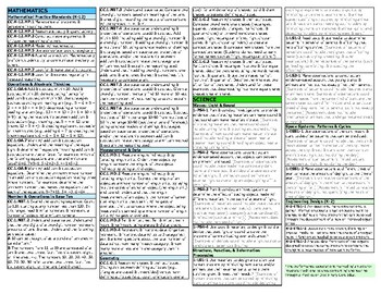 Illinois Standards Reference Card - 1st Grade