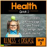 Coronavirus Illness and Disease