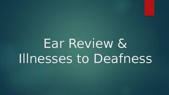 Illnesses to Deafness