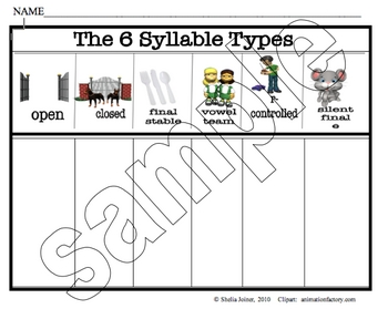 Illustrated 6 Syllable Types Sorting Page