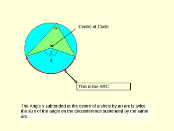 Illustrated Circle Theorems