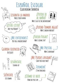 Illustrated Classroom Spanish Poster