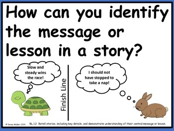 Illustrated Common Core ELA Essential Questions Posters for First Grade