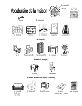 Illustrated French House Vocabulary  Page