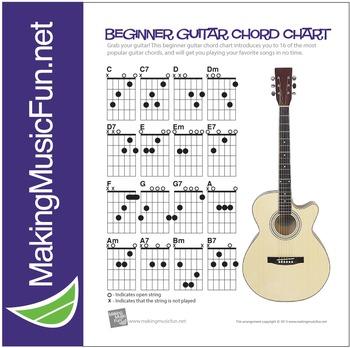 Guitar Chord Chart for Beginners   (Digital Print)