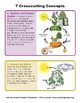 Illustrated Posters to Help Clarify the  Next Generation Science Standards
