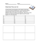 Illustrated Timeline for Any Novel
