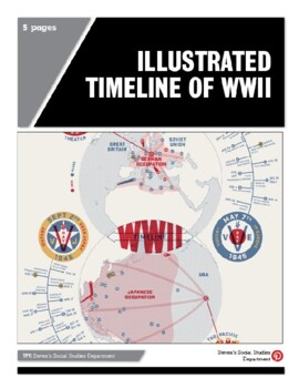 Illustrated Timeline of WWII
