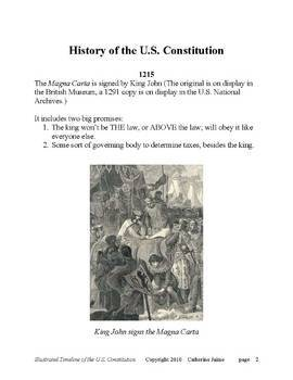 Illustrated Timeline of the U.S. Constitution