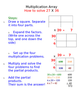 Step-by-step Illustrated Instructions for Multiplication a