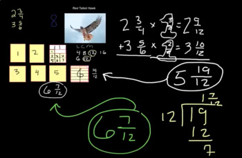 Illustrating Fractions - The Ultimate Bundle