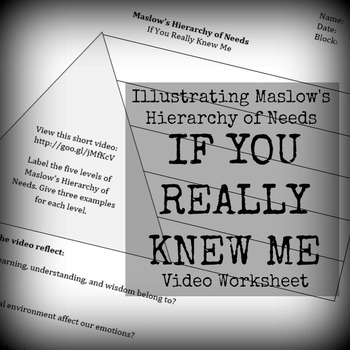 "Illustrating Maslow's Hierarchy of Needs with ""If You Really Knew Me"""