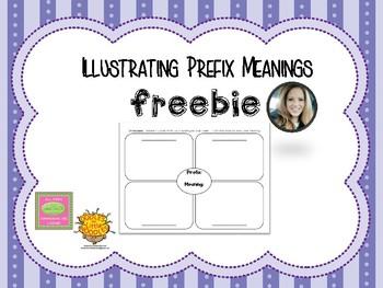 Illustrating Prefix Meanings