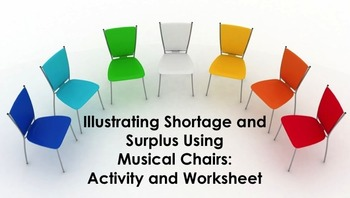Illustrating Shortage and Surplus Using Musical Chairs