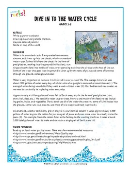Illustrating the Water Cycle: Draw and Discuss the Water Cycle