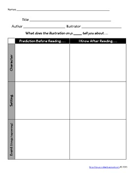 Illustration Prediction Graphic Organizer