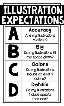 Art Expectations: Illustrations and Coloring