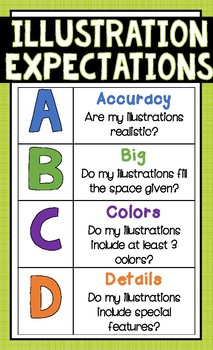 Illustration/Coloring Expectations {ABCD of Illustrations}