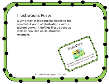Illustrations Poster