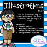 Illustrations RL.3.7: Printable and Digital (Google Slides)
