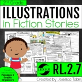 Illustrations in a Text 2nd Grade RL.2.7 with Digital Lear