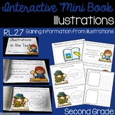 Illustrations in the Text Interactive Mini Book {RL.2.7}