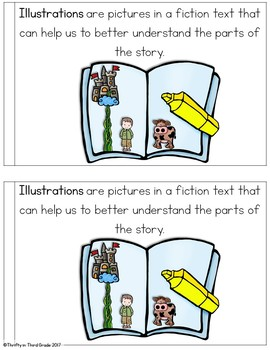 Illustrations in the Text Interactive Mini Book {RL.3.7}