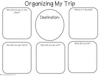 I'm Going on a Trip---A Writing Activity