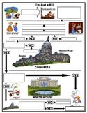 Im Just a Bill - Flowchart with PowerPoint