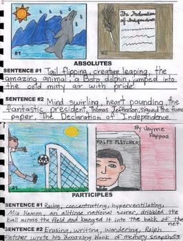 Image Grammar Brushstrokes - Participles and Absolutes