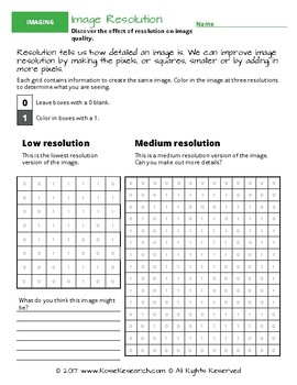 Image Resolution FREE Download