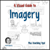Imagery: A Visual Guide (and Teaching Tips)